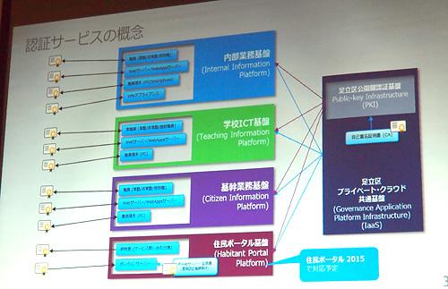 adachi_system.jpg