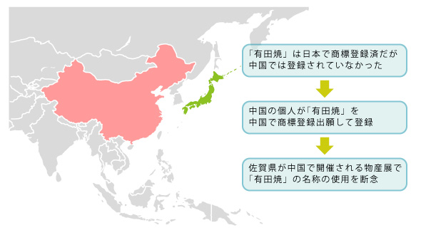 厄介なのは外国(特に中国)における勝手出願
