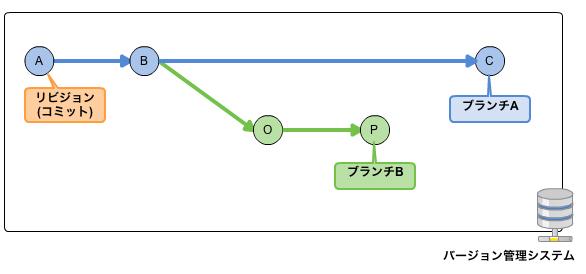 devops_cm03_1.jpg