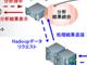 RDBに加え、Hadoop上のデータも分析対象に:日本IBM、SPSS ModelerとHadoopを連携するソフトウェアを販売