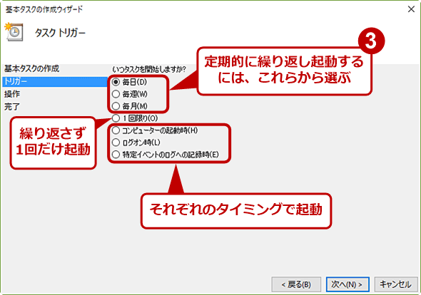 ウィザードの「トリガー」画面では、タスクを起動するタイミングを指定する。タスクを定期的に繰り返し起動するなら、[毎日][毎週][毎月]のいずれかを選択する。繰り返さずに1回だけタスクを起動するなら、[1回限り]を選択する。[コンピューターの起動時][ログオン時][特定イベントのログへの記録時]を選ぶと、それぞれのタイミングでタスクが起動する。済んだら[次へ]ボタンをクリックする。