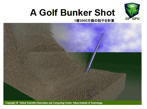 A Golf Bunker Shot
