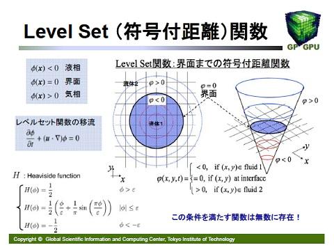 Level Set 関数