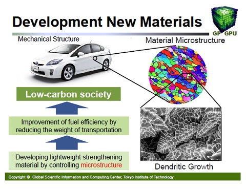 Development New Materials