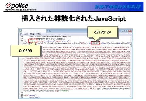挿入された難読化されたJavaScript