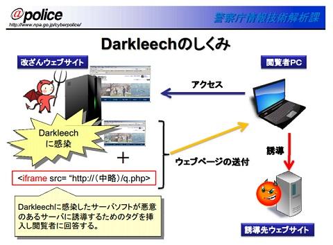 Darkleech Apache Moduleの仕組み