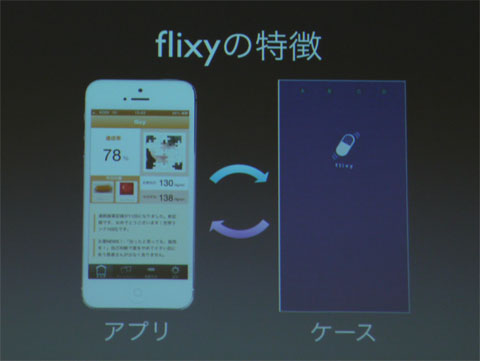 flixyの仕組み
