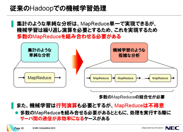 mhdb_nec_mapreduce.jpg