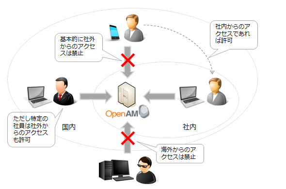 openam02_fig03.png