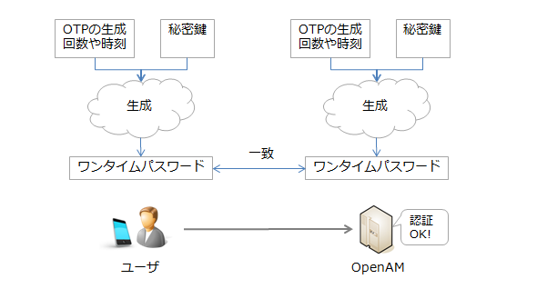 openam02_fig08.png