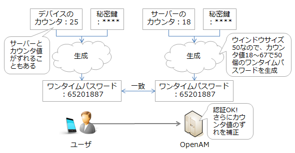 openam02_fig09.png