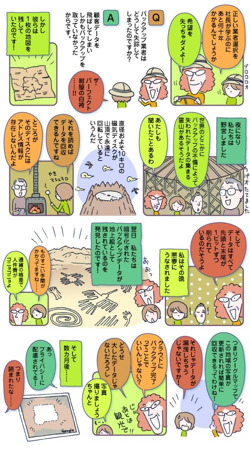 ドキュメント作成2