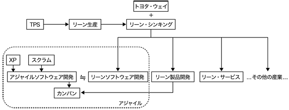 http://image.itmedia.co.jp/ait/articles/1311/15/hu_tt_aja01.jpg