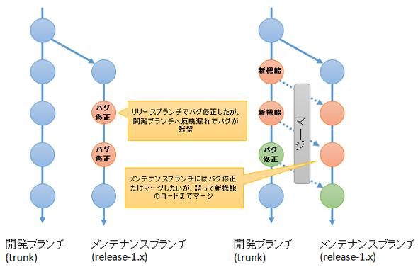 gitflow01_2.jpg