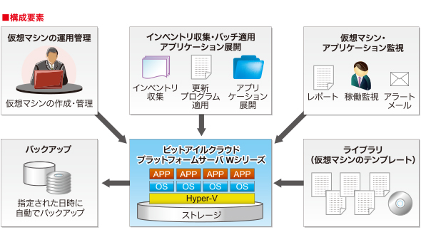 ma_bitisle_image2.jpg