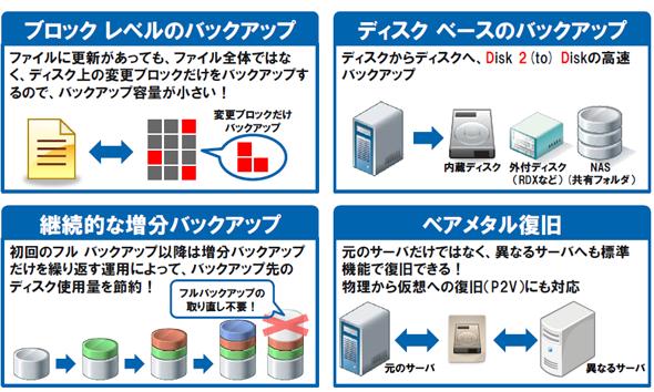 CA ARCserve D2Dの特徴は「簡単」「低価格」「手間いらず」