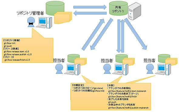 gitflow2_1.jpg