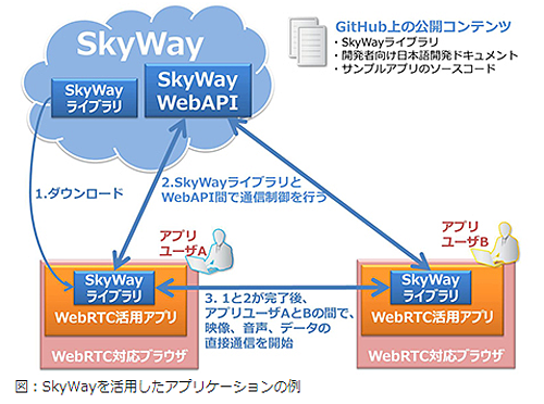 mt_skyweb.png