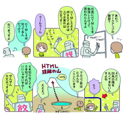 HTML51