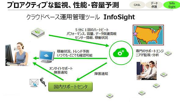 mhad_infosight.jpg