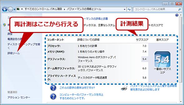 Windows 7の[パフォーマンスの情報とツール]の画面