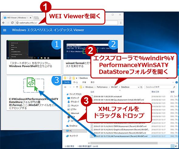WinSAT Viewerの画面(1)