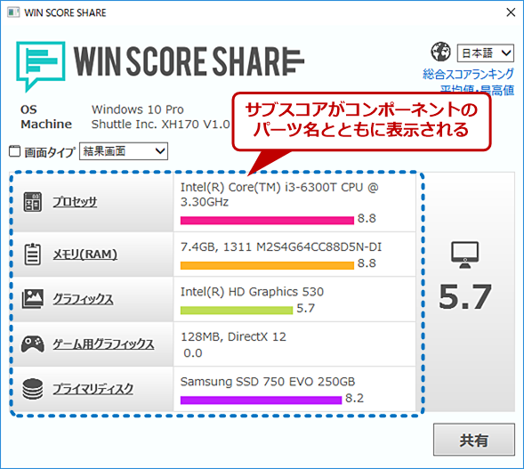 WIN SCORE SHAREの結果表示画面