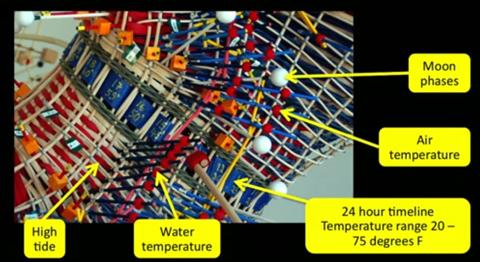 気象データを用いて作成された立体像1