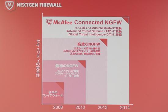 mcafee02.jpg