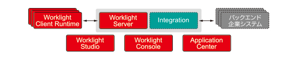 ibm_worklight05.jpg