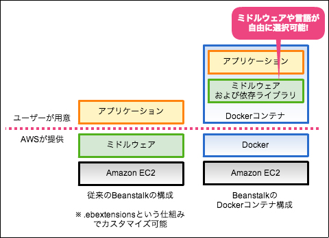docker1_03.jpg