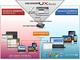 日本ネクサウェブ、「ワンソース・マルチユース」実現の開発プラットフォームを提供開始