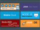 BluemixとJazzHubを使ってNode.jsアプリやJava Webアプリを作ってみた