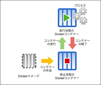 docker2_01.png