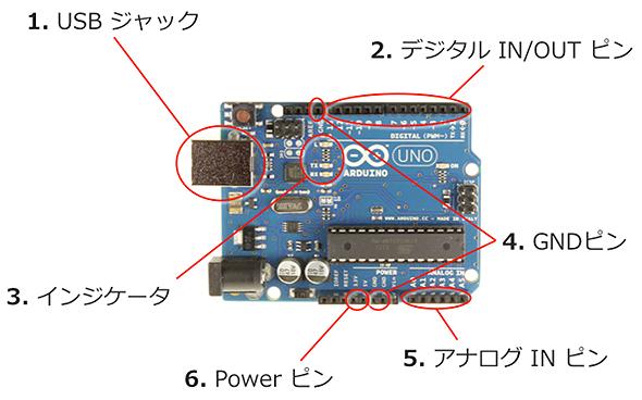 図 回路 Arduino uno