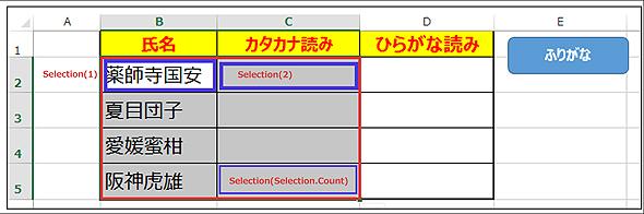 Excelで漢字のふりがなをカタカナとひらがなで別セルに一覧表示 ...