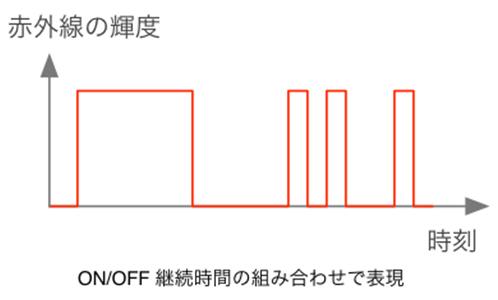 arduino4_03.jpg