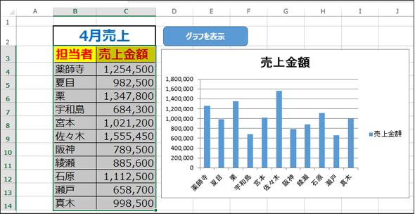 ExcelVBATipsGraph_02.png