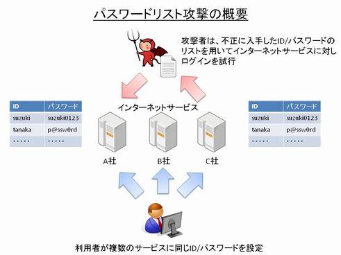 tm_password01.jpg