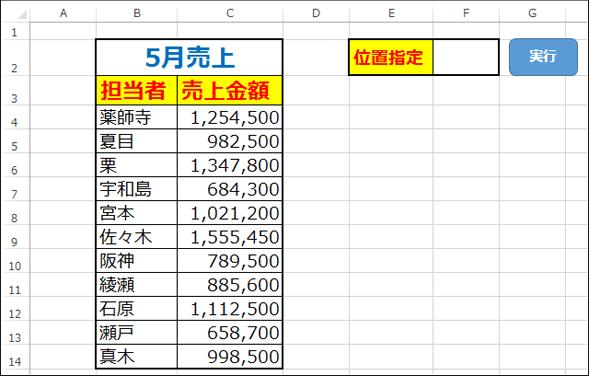 ExcelVBATipsGraph2_01.png