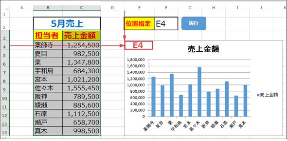 ExcelVBATipsGraph2_02.png