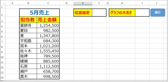 ExcelVBATipsGraph2_03.png