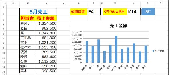 ExcelVBATipsGraph2_04.png