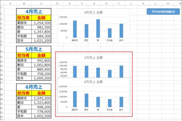 ExcelVBATipsGraph3_05.png