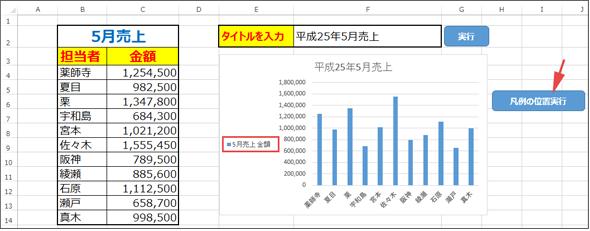 ExcelVBATipsGraph3_03.png