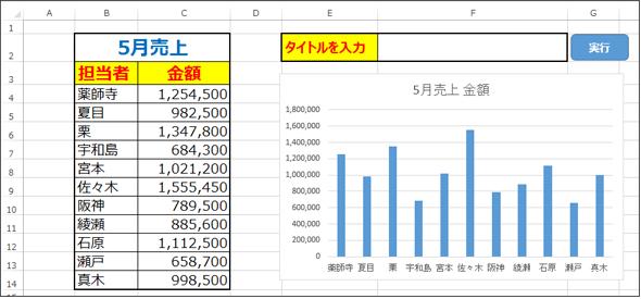 ExcelVBATipsGraph4_01.png