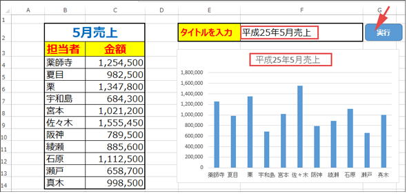 ExcelVBATipsGraph4_02.png