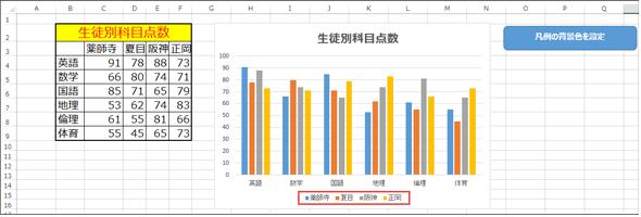 ExcelVBATipsGraph5_01.png