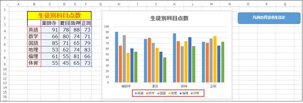ExcelVBATipsGraph5_03.png
