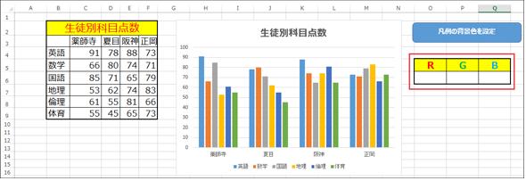 ExcelVBATipsGraph5_04.png